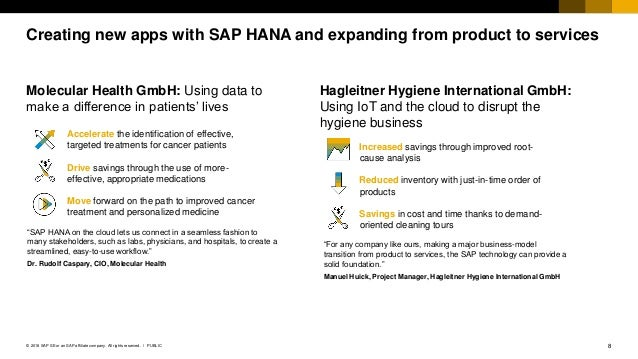 8PUBLIC© 2018 SAP SE or an SAP affiliate company. All rights reserved. ǀ Creating new apps with SAP HANA and expanding fro...