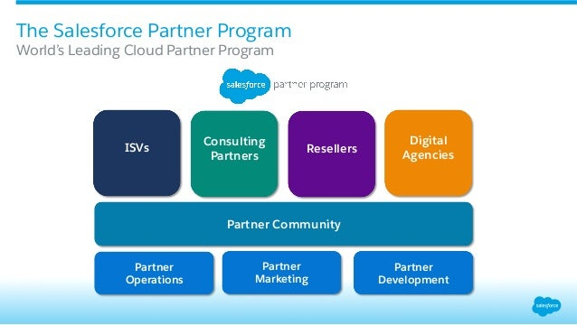 Salesforce Partner Program For Isv Partners