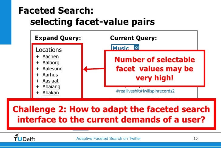 Faceted Search:   selecting facet-value pairs      Expand Query:                   Current Query:       Locations         ...