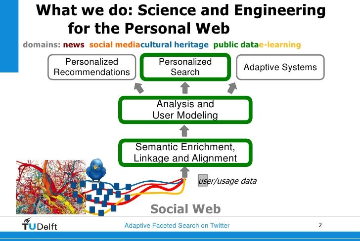 What we do: Science and Engineering      for the Personal Webdomains: news social mediacultural heritage public datae-lear...