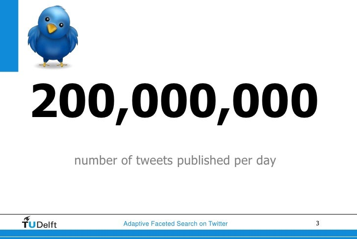 200,000,000 number of tweets published per day         Adaptive Faceted Search on Twitter   3