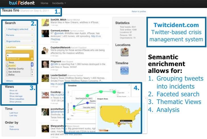 1.2.                                                   Twitcident.com                                                    T...