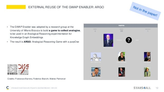 EXTERNAL REUSE OF THE GWAP ENABLER: ARGO • The GWAP Enabler was adopted by a research group at the University of Milano Bi...