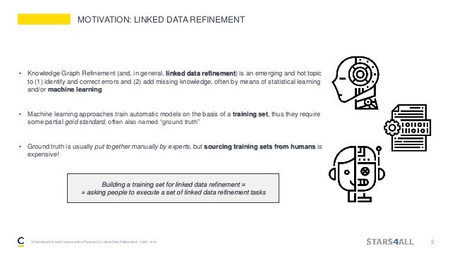 MOTIVATION: LINKED DATA REFINEMENT • Knowledge Graph Refinement (and, in general, linked data refinement) is an emerging a...