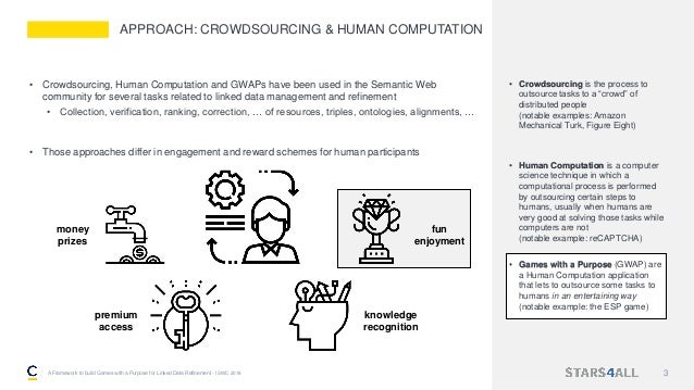 """• Crowdsourcing is the process to outsource tasks to a """"crowd"""" of distributed people (notable examples: Amazon Mechanical ..."""