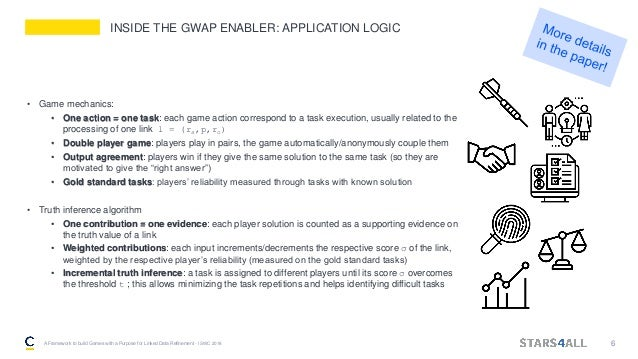 INSIDE THE GWAP ENABLER: APPLICATION LOGIC • Game mechanics: • One action = one task: each game action correspond to a tas...