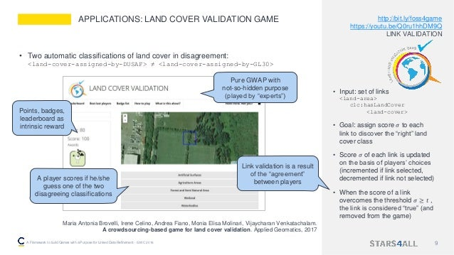 """9 • Input: set of links <land-area> clc:hasLandCover <land-cover> • Goal: assign score 𝜎 to each link to discover the """"rig..."""