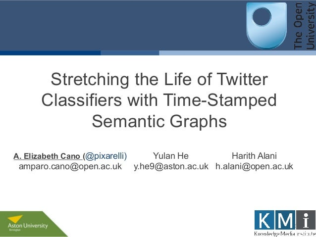 Stretching the Life of Twitter  Classifiers with Time-Stamped  Semantic Graphs  A. Elizabeth Cano (@pixarelli)  amparo.can...
