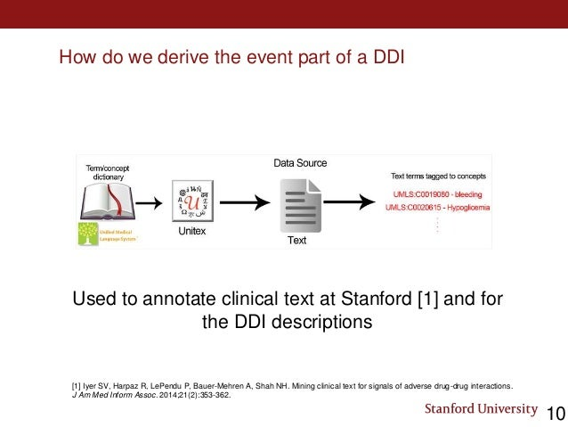 How do we derive the event part of a DDI Used to annotate clinical text at Stanford [1] and for the DDI descriptions 10 [1...