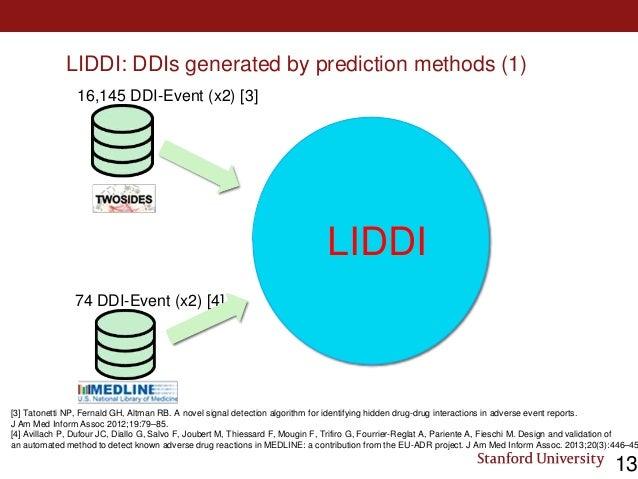 LIDDI: DDIs generated by prediction methods (1) [3] Tatonetti NP, Fernald GH, Altman RB. A novel signal detection algorith...
