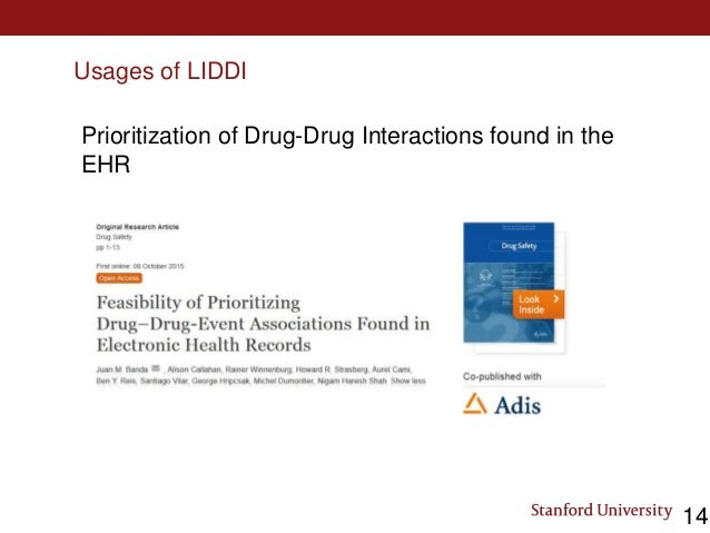 Usages of LIDDI Prioritization of Drug-Drug Interactions found in the EHR 14
