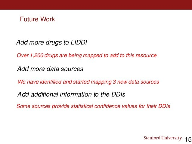 Future Work Over 1,200 drugs are being mapped to add to this resource Add more drugs to LIDDI Add more data sources We hav...