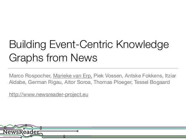 Building Event-Centric Knowledge Graphs from News Marco Rospocher, Marieke van Erp, Piek Vossen, Antske Fokkens, Itziar Al...