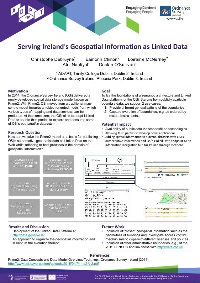 Serving	Ireland's	Geospa2al	Informa2on	as	Linked	Data	 Mo2va2on	 In 2014, the Ordnance Survey Ireland (OSi) delivered a ne...