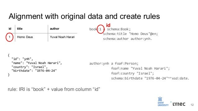 SemiAutomatic ExampleDriven Linked Data Mapping Creation - Data mapping document examples