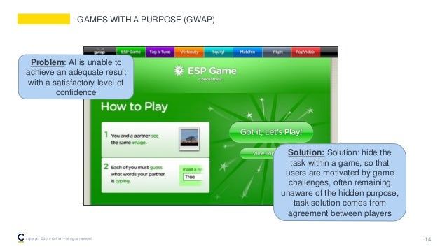 GAMES WITH A PURPOSE (GWAP) 14copyright © 2019 Cefriel – All rights reserved Solution: Solution: hide the task within a ga...