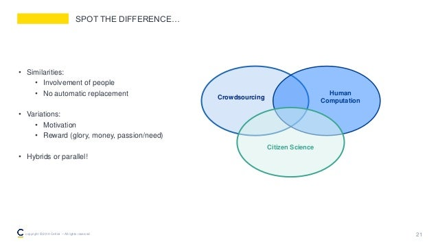 SPOT THE DIFFERENCE… • Similarities: • Involvement of people • No automatic replacement • Variations: • Motivation • Rewar...