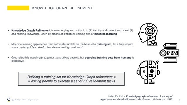 KNOWLEDGE GRAPH REFINEMENT • Knowledge Graph Refinement is an emerging and hot topic to (1) identify and correct errors an...