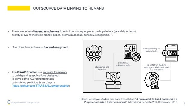 OUTSOURCE DATA LINKING TO HUMANS • There are several incentive schemes to solicit convince people to participate to a (pos...