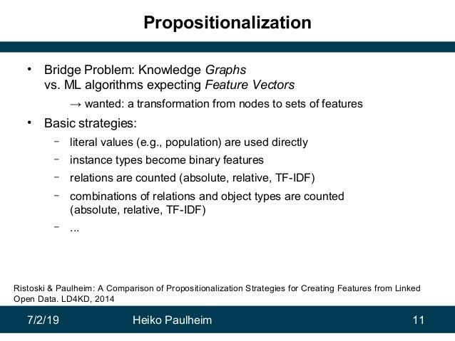 7/2/19 Heiko Paulheim 11 Propositionalization • Bridge Problem: Knowledge Graphs vs. ML algorithms expecting Feature Vecto...