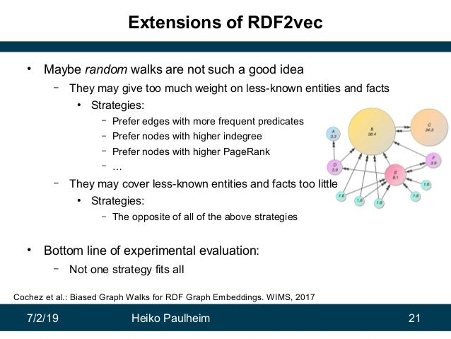 7/2/19 Heiko Paulheim 21 Extensions of RDF2vec • Maybe random walks are not such a good idea – They may give too much weig...