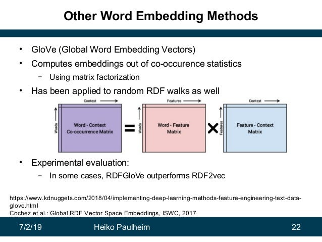 7/2/19 Heiko Paulheim 22 Other Word Embedding Methods • GloVe (Global Word Embedding Vectors) • Computes embeddings out of...
