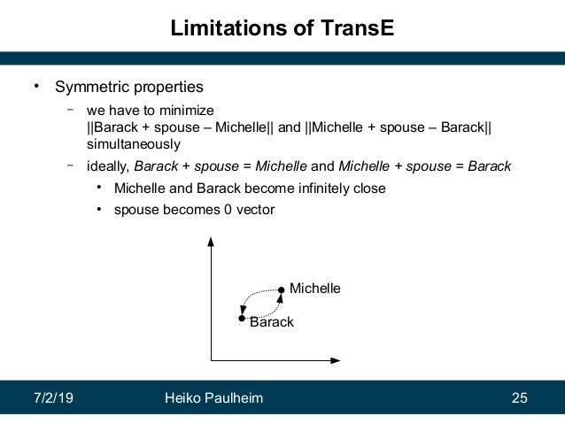 7/2/19 Heiko Paulheim 25 Limitations of TransE • Symmetric properties – we have to minimize   Barack + spouse – Michelle  ...