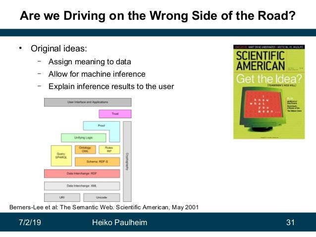 7/2/19 Heiko Paulheim 31 Are we Driving on the Wrong Side of the Road? • Original ideas: – Assign meaning to data – Allow ...