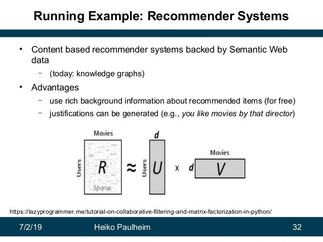 7/2/19 Heiko Paulheim 32 Running Example: Recommender Systems • Content based recommender systems backed by Semantic Web d...
