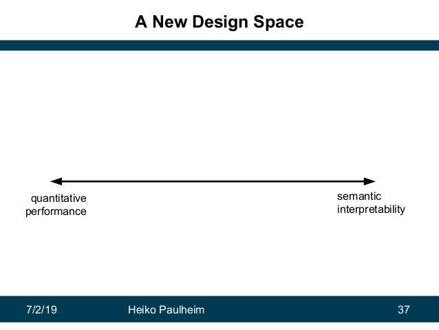 7/2/19 Heiko Paulheim 37 A New Design Space quantitative performance semantic interpretability