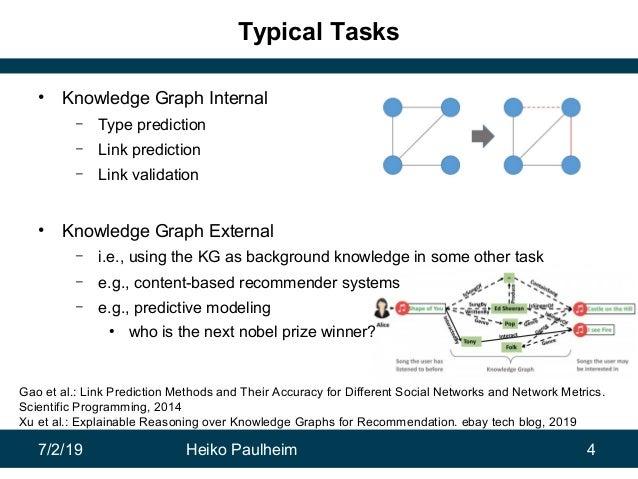 7/2/19 Heiko Paulheim 4 Typical Tasks • Knowledge Graph Internal – Type prediction – Link prediction – Link validation • K...