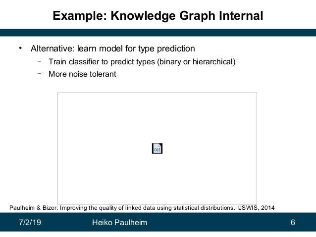7/2/19 Heiko Paulheim 6 Example: Knowledge Graph Internal • Alternative: learn model for type prediction – Train classifie...