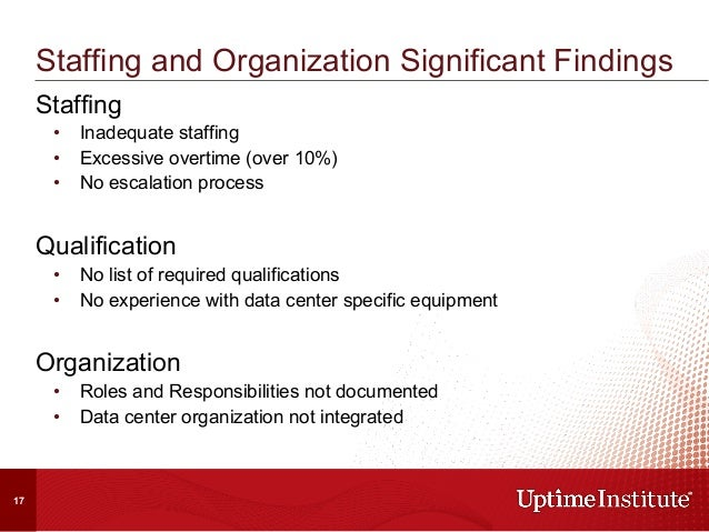 Staffing • Inadequate staffing • Excessive overtime (over 10%) • No escalation process Qualification • No list of requ...