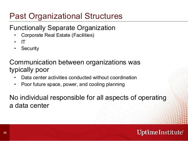 Functionally Separate Organization • Corporate Real Estate (Facilities) • IT • Security Communication between organizat...