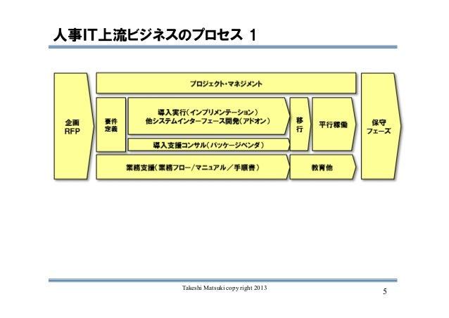 5Takeshi Matsuki copy right 2013 人事IT上流ビジネスのプロセス 1