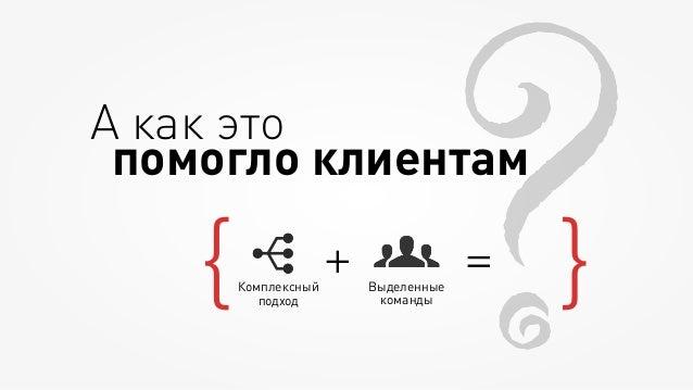 Доходы клиентов выросли                                                     Доход от продаж в месяцмлн. руб.              ...