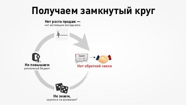 Получаем замкнутый круг            Нет роста продаж —                   Нет роста продаж —            нет мотивации вклады...