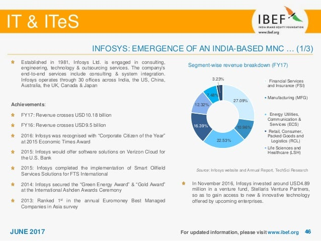strategies of infosys technologies ltd About infosys technologies ltd infosys is a global leader in technology services and consulting we enable clients in more than 50 countries to create and execute strategies for their digital transformation.