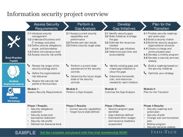 Great Information Security Program Plan Template Pictures >> Swift ...