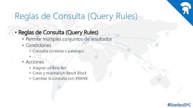 Reglas de Consulta (Query Rules) • Reglas de Consulta (Query Rules) • Permite múltiples conjuntos de resultados • Condicio...