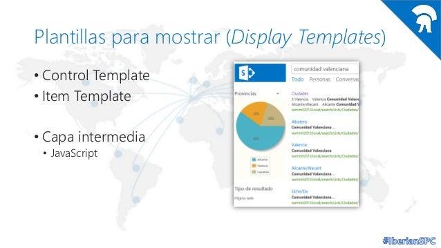 Plantillas para mostrar (Display Templates) • Control Template • Item Template • Capa intermedia • JavaScript
