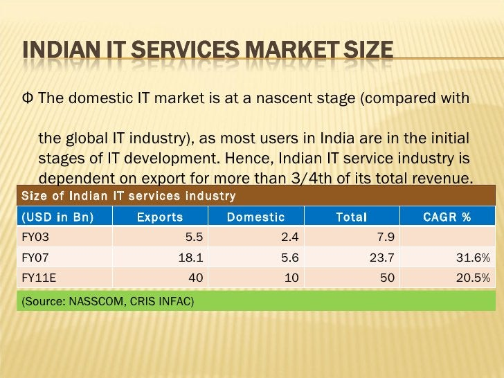 Size of Indian IT services industry (Source: NASSCOM, CRIS INFAC) Ф  The domestic IT market is at a nascent stage (compare...