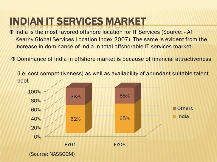 Ф  India is the most favored offshore location for IT Services (Source: - AT  Kearny Global Services Location Index 2007)....
