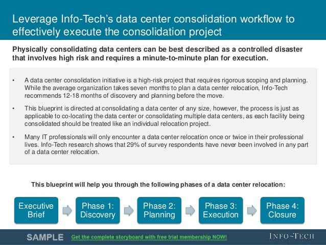 Craft an End-to-End Data Center Consolidation Strategy to Maximize Be…