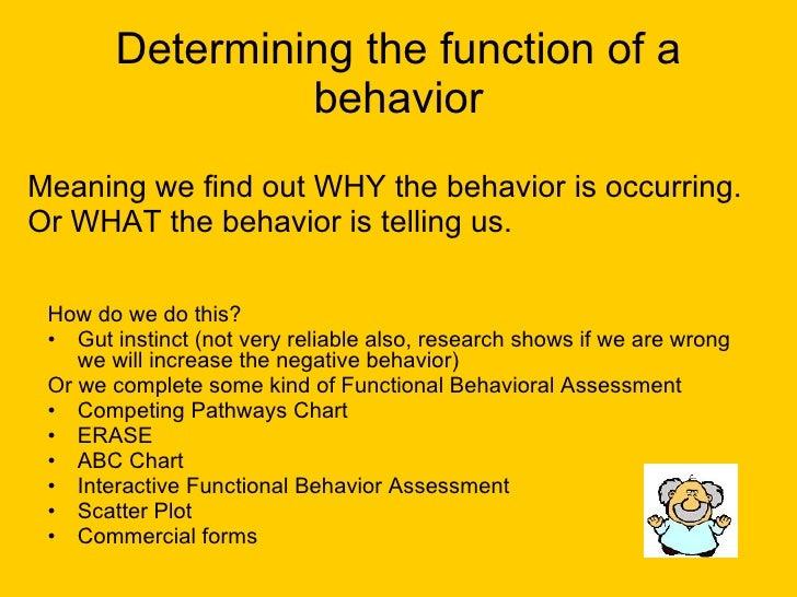 functional behavior scatter plot