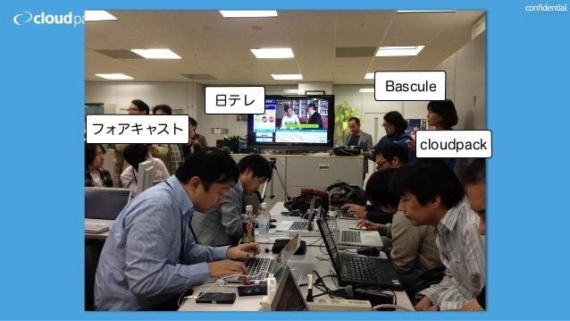 トヨタ公式ウェブサイト ☁月間1億PV 45億ヒット、 新車発表時3倍のアクセス ☁すべてのサイトで複数サーバー 開発環境なども含め、 計100台以上 ☁東京リージョン障害時に シンガポールで復旧可能 toyota.jp etoyota...