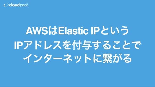 MVNOデータ通信SIMでIoT/M2Mデバイスを AWSクラウドの閉域網に接続するサービス
