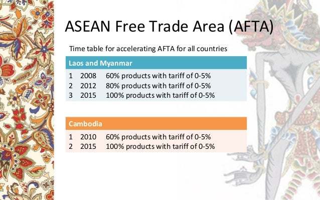 asean china free trade area Apart from the asean free trade area (afta) between asean member   under the ambit of the asean china free trade area (acfta.