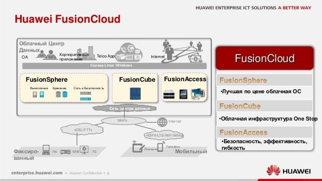 9 Huawei FusionCloud Облачный Центр Данных Сеть центра данных FusionSphere Вычисление Хранение Сеть и Безопасность Сервер ...