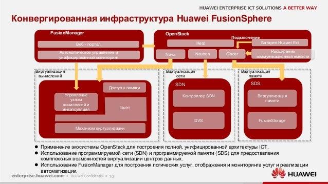 10 Конвергированная инфраструктура Huawei FusionSphere  Применение экосистемы OpenStack для построения полной, унифициров...